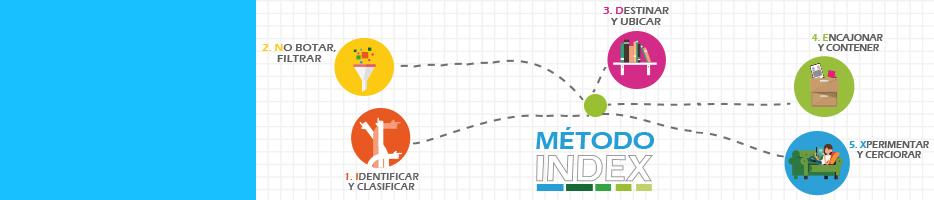 Metodo-INDEX-pg-web-